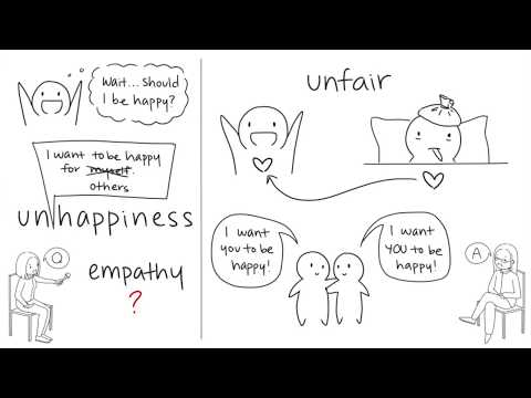 Cherophobia: Why We Are Afraid of Being Happy