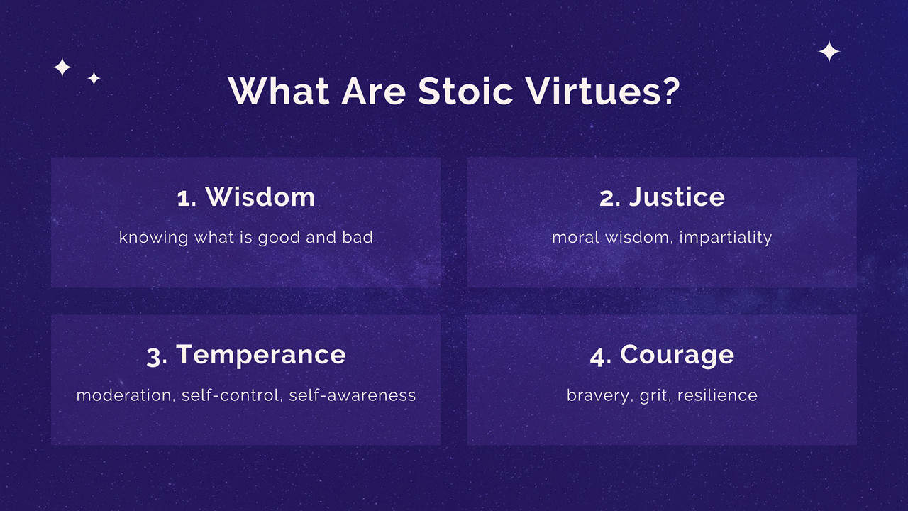 what are the Stoic virtues